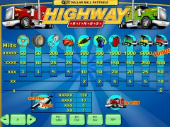 Highway Kings slotgames77.com Playtech 2/5