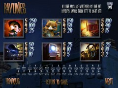 After Night Falls slotgames77.com Betsoft 3/5