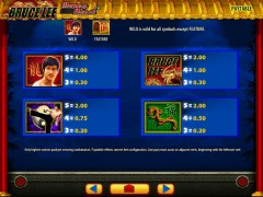 Bruce Lee slotgames77.com William Hill Interactive 2/5