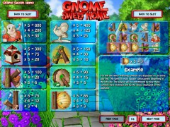 Gnome Sweet Home slotgames77.com Rival 2/5