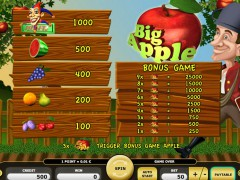 Big Apple slotgames77.com Kajot Casino 2/5