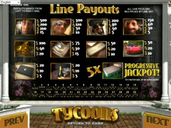 Tycoons slotgames77.com Betsoft 2/5