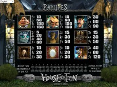 House of Fun slotgames77.com Betsoft 3/5