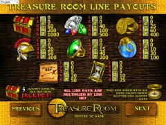 Treasure Room slotgames77.com Betsoft 2/5