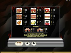 Retro Reels - Extreme Heat slotgames77.com Microgaming 2/5