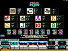 Vegas Dream slotgames77.com Microgaming 2/5
