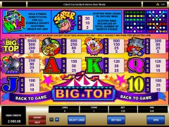 Big top slotgames77.com Microgaming 2/5