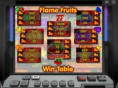 Flame Fruits slotgames77.com Novomatic 2/5