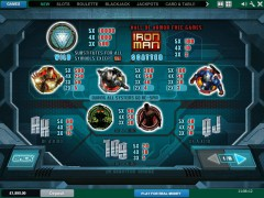 Iron Man 3 slotgames77.com Playtech 2/5