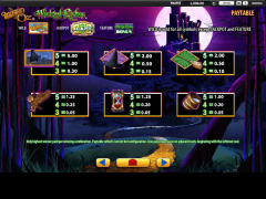 Wicked Riches slotgames77.com William Hill Interactive 3/5