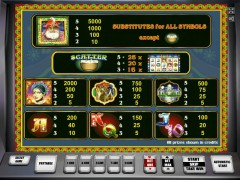 Riches of India slotgames77.com Novoline 2/5