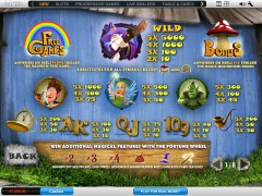 Fortune Hill slotgames77.com Playtech 2/5