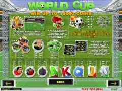 World Cup slotgames77.com iSoftBet 2/5
