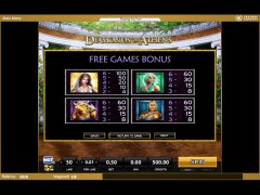 Diamonds of Athens slotgames77.com High5Games 4/5
