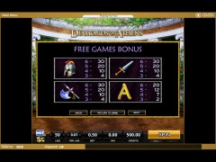 Diamonds of Athens slotgames77.com High5Games 5/5