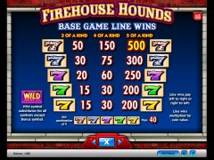 Firehouse Hounds slotgames77.com IGT Interactive 2/5