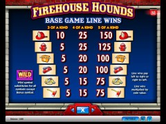 Firehouse Hounds slotgames77.com IGT Interactive 3/5