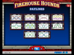 Firehouse Hounds slotgames77.com IGT Interactive 5/5
