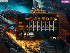 Super Dragons Fire slotgames77.com MrSlotty 5/5