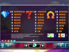Doubles slotgames77.com Yggdrasil Gaming 3/5