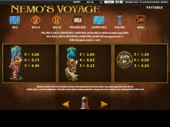 Nemo's Voyage slotgames77.com William Hill Interactive 4/5