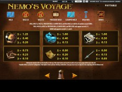 Nemo's Voyage slotgames77.com William Hill Interactive 5/5