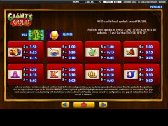 Giant's Gold slotgames77.com William Hill Interactive 5/5